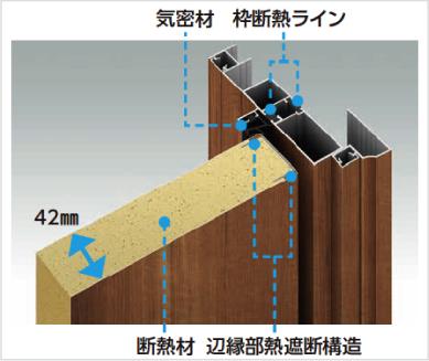 ドア 玄関 リフォーム 富山