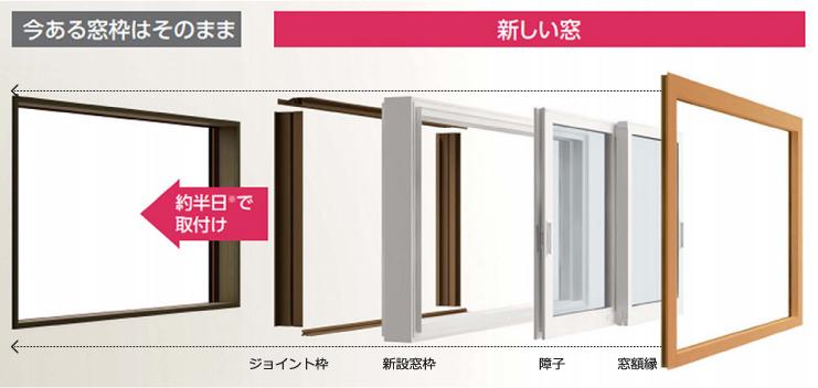 窓 窓交換 内窓 外窓 リフォーム 二重窓 富山